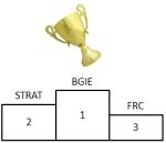 2013_05 - BGIE podium