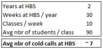 cold call calculation