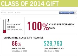 Class gift 2014 HBS Website
